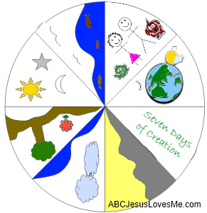 Creation Wheel Craft
