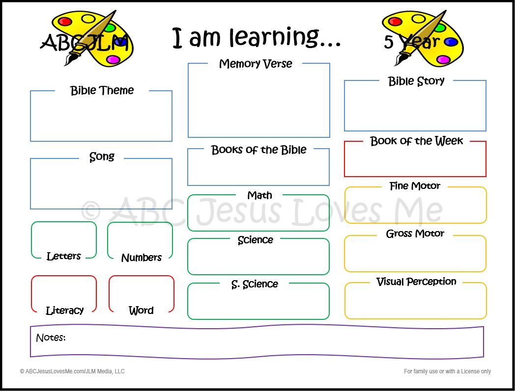 Quot I Am Learning Quot Objective Poster Abc Jesus Loves Me